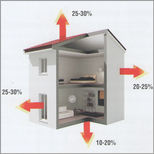 Casa immobiliare accessori calcolo trasmittanza termica for Trasmittanza infissi